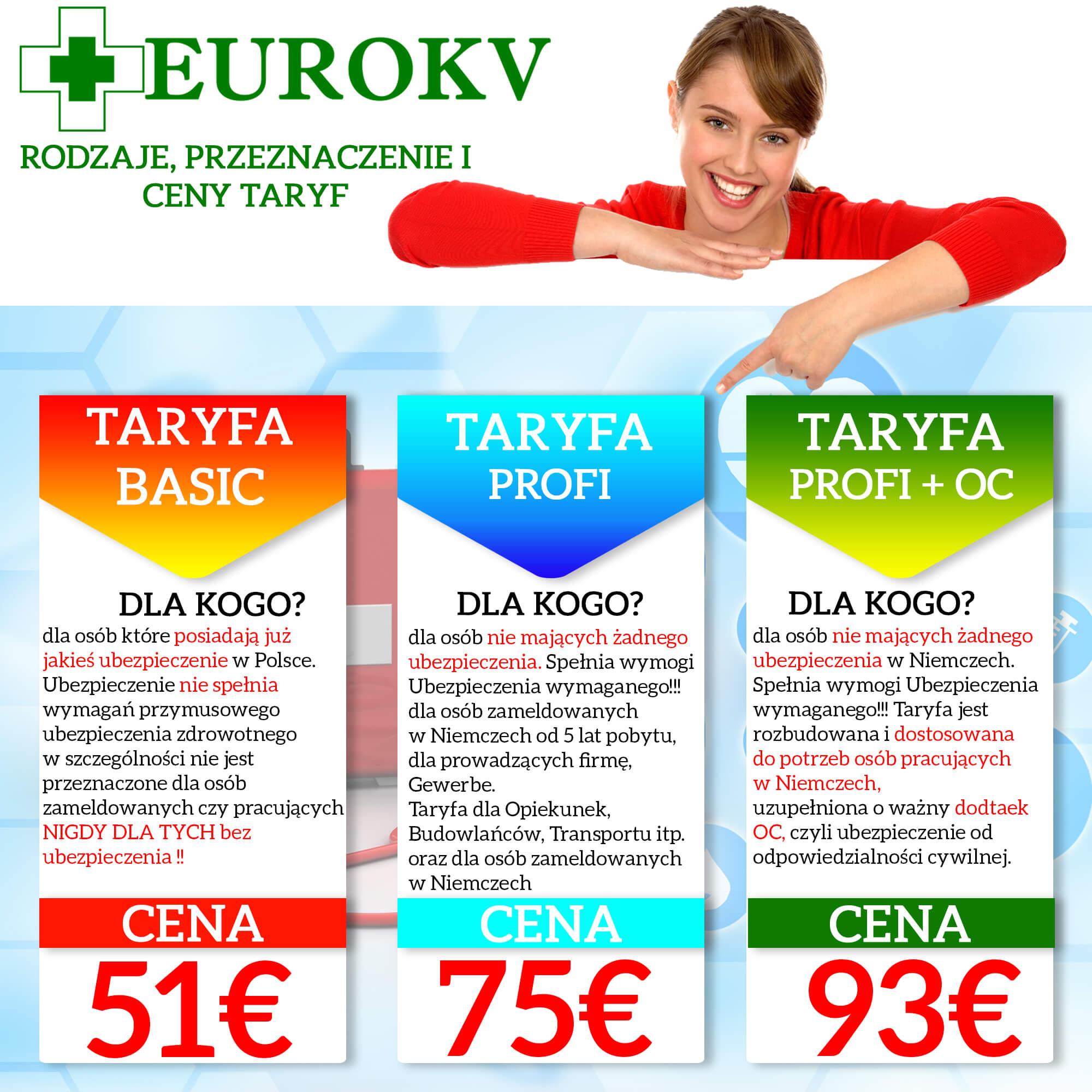 Ubezpieczenie Zdrowotne w Niemczech